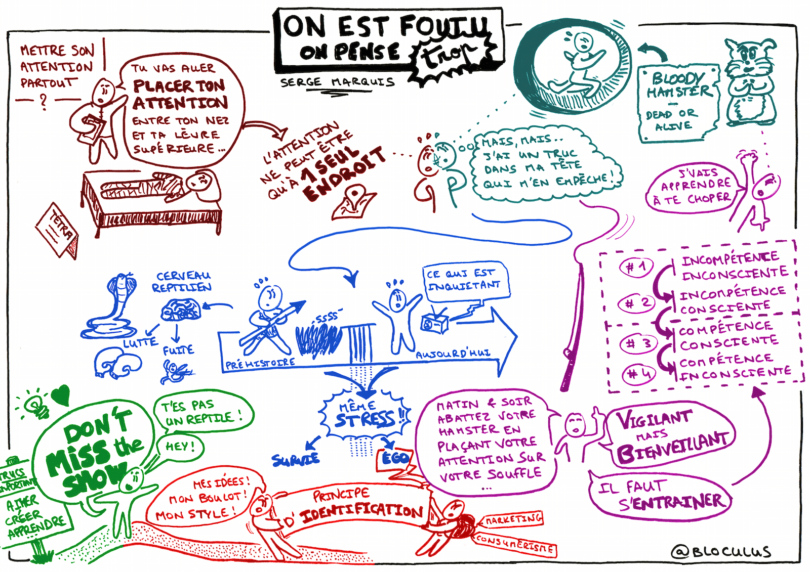 Sketchnote 'On est foutus, on pense trop'