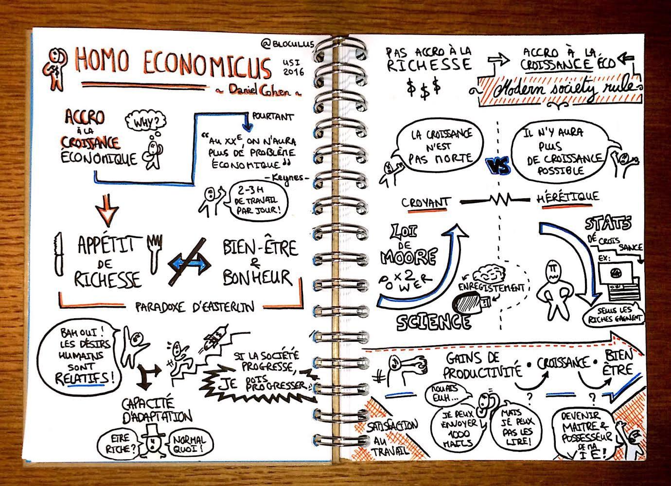 Sketchnote : Pourquoi cette course à la croissance économique ?