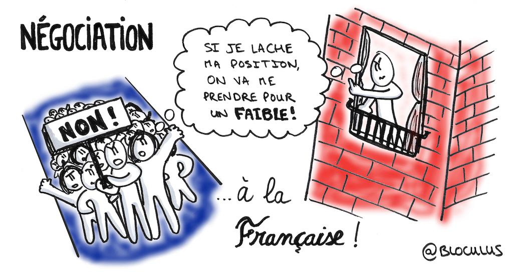 Négociation à la française