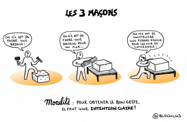 #cartoon : Partagez votre intention avec vos collaborateurs pour réussir !