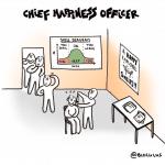 #cartoon : Chief Happiness Officer, les nouveaux garants du bonheur en entreprise ?