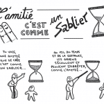 #sketchnote : L'amitié, c'est comme un sablier