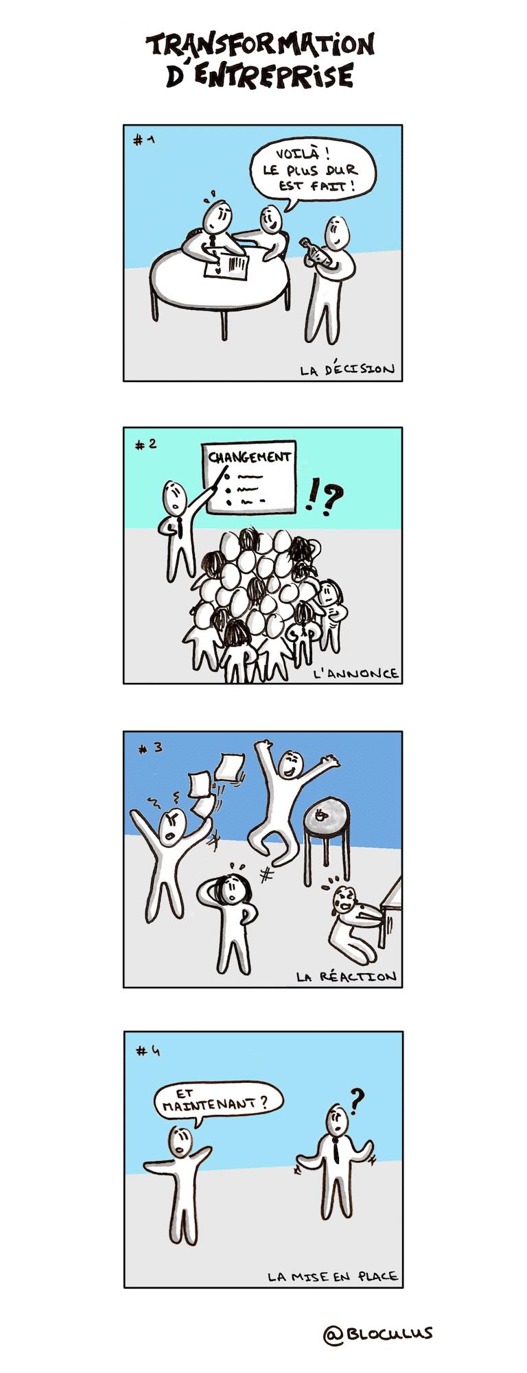 Transformation en entreprise