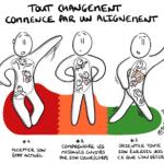 #cartoon : La puissance de l'alignement Tête-Coeur-Corps