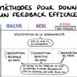 #sketchnote : Sauvez des vies, faites des feedbacks !