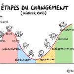#cartoon : Le changement c'est… lentement !