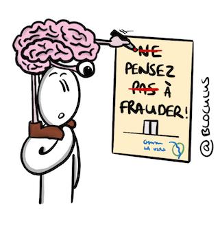 Le cerveau ne comprend pas la négation