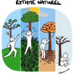 #cartoon : À chaque saison son énergie