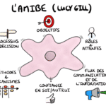 L'amibe de Lucy Gill