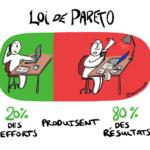 """#Coaching : Loi de Pareto - """"20% de vos efforts produisent 80% de vos résutats"""""""