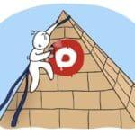 Définissez des objectifs motivants avec la Pyramide de Maslow !