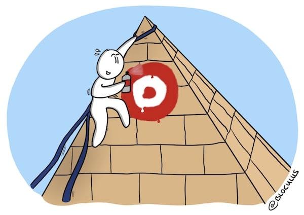 Se donner des objectifs motivants avec la pyramide de Maslow