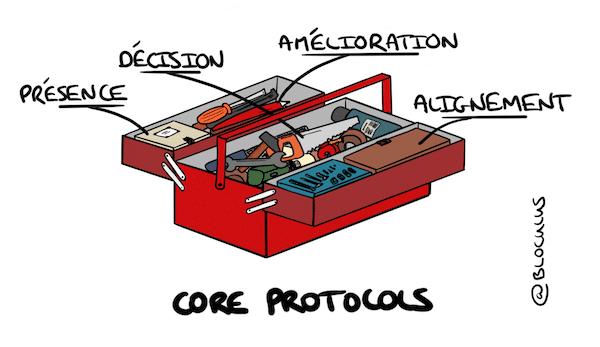 Core Protocols : Des outils pour un collectif remarquable