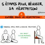 Méditation, le guide essentiel (3/4) : Que faire concrètement pour méditer ?
