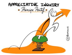[Appreciative Inquiry - Principe Positif ]#Coaching