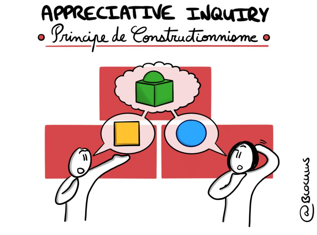 #AppreciativeInquiry : Comment utiliser le principe de Constructionnisme pour réussir ses projets