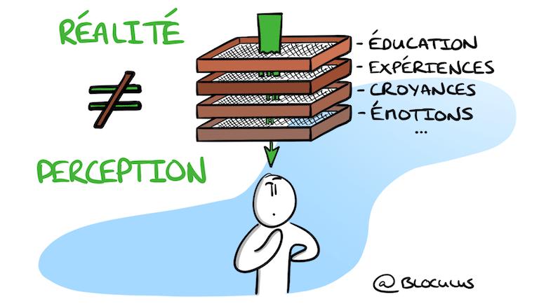 #Constructionnisme : Pourquoi nous ne pouvons pas faire confiance à nos perceptions...