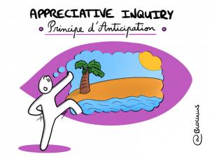 #AppreciativeInquiry : Comment utiliser la #Visualisation pour créer le futur que vous souhaitez vivre