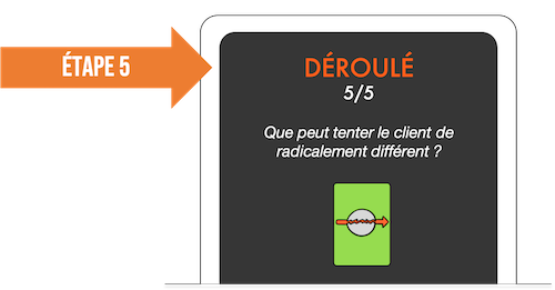 Jeu de Cartes RESOLVIA - Comment résoudre un problème relationnel avec l'approche #systémique de #PaloAlto ?