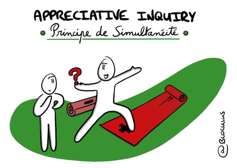 #AppreciativeInquiry : Comment aborder un problème de manière positive et le résoudre sans vous y noyer