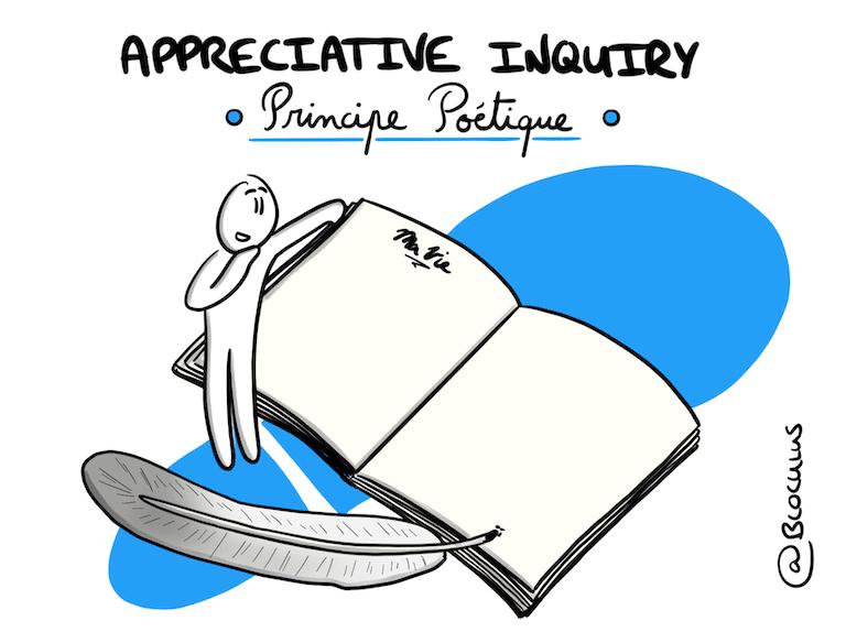 """#AppreciativeInquiry : Comment utiliser le principe """"Poétique"""" pour changer son futur ?"""