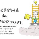 #sketchnote : Accompagnez les changements individuels… avec l'Échelle des Comportements !