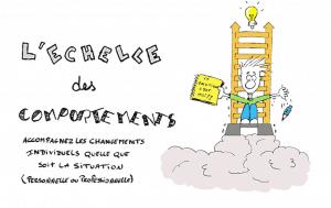 #Sketchnote : Comment s'adapter à tous les comportements pour changer efficacement ? #Coaching