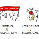 #sketchnote : Devancez les Résistances au changement avec la Carte des Partenaires !
