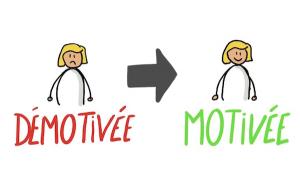 #sketchnote : Développez vos talents… en misant sur votre motivation !