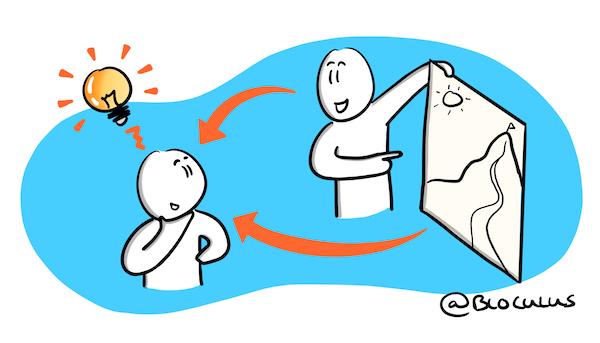 #FacilitationGraphique : 3 métaphores visuelles à intégrer dans vos ateliers !